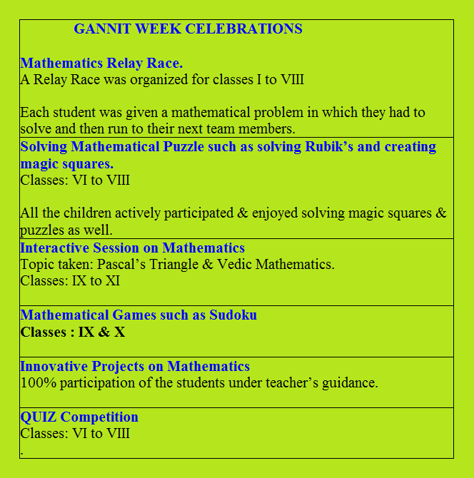 GANNIT WEEK